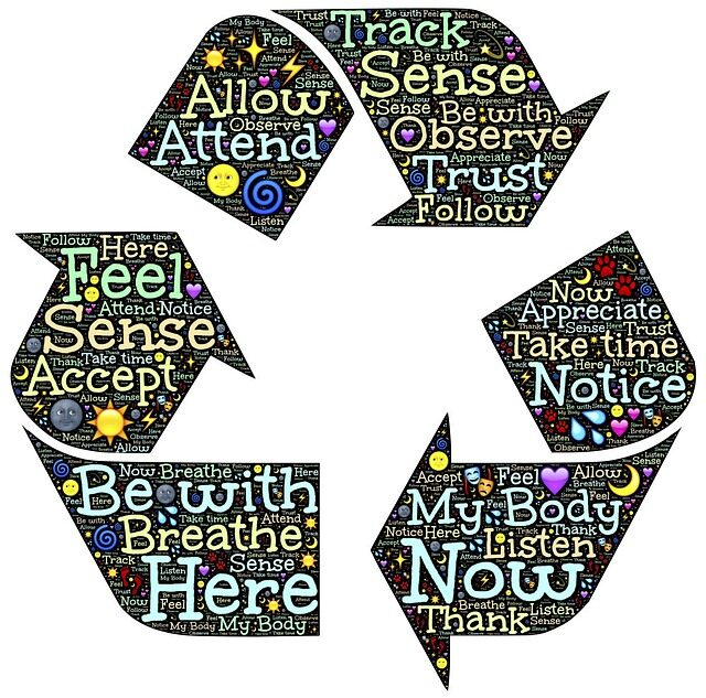 La coscienza nell'uomo e i risvolti positivi e negativi